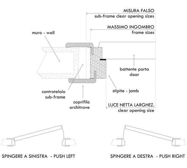 Modelli stipiti: Falegnameria Contini